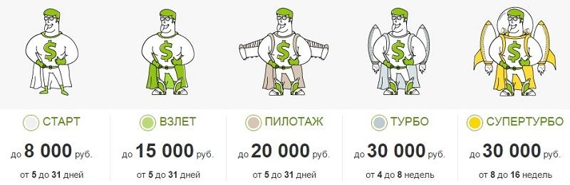 moneyman в Дзержинске