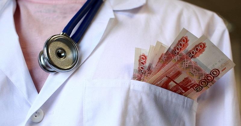 Кредитный Доктор Серпухова