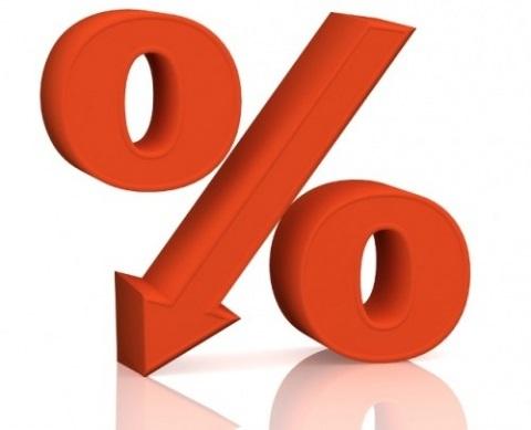 Минимальный процент по кредиту