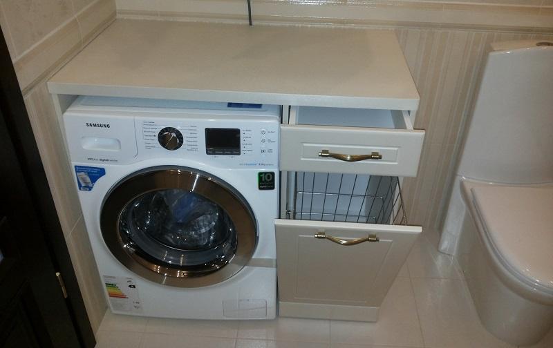 Кредиты Совкомбанка на покупку стиральной машины
